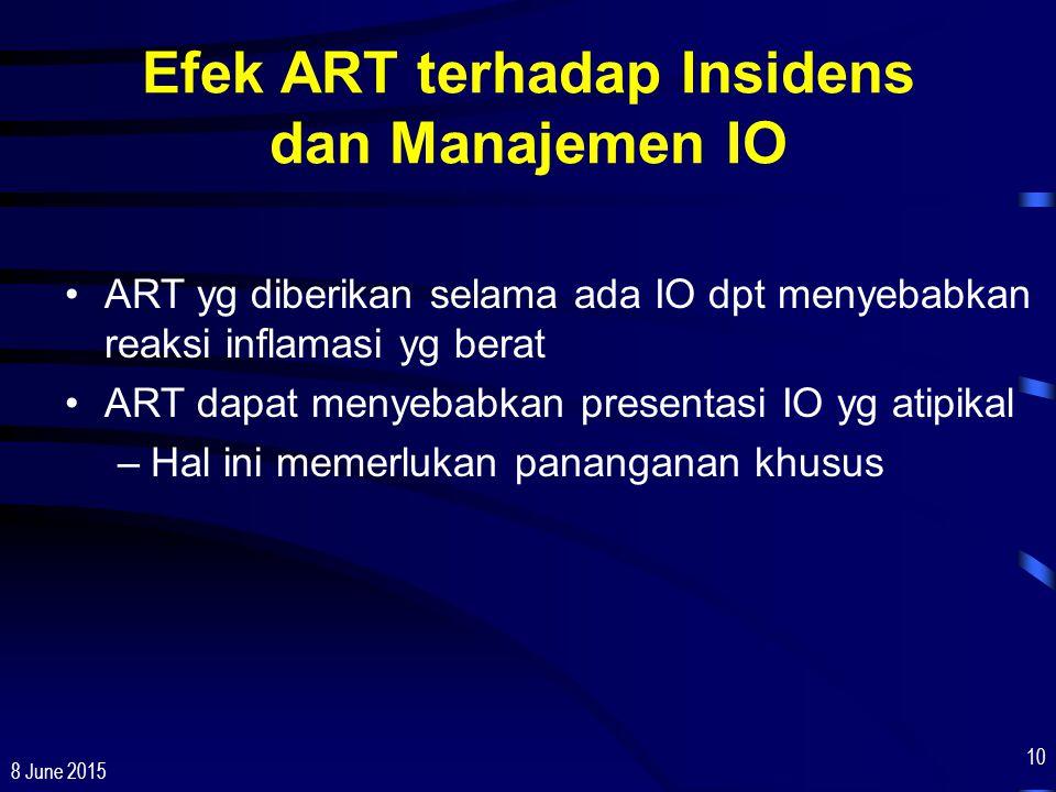 Efek ART terhadap Insidens dan Manajemen IO