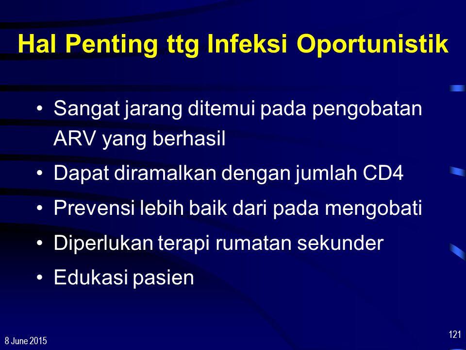 Hal Penting ttg Infeksi Oportunistik