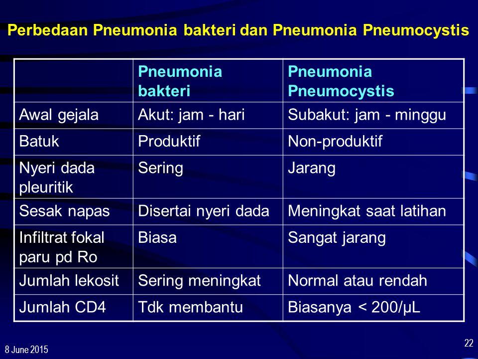 Perbedaan Pneumonia bakteri dan Pneumonia Pneumocystis