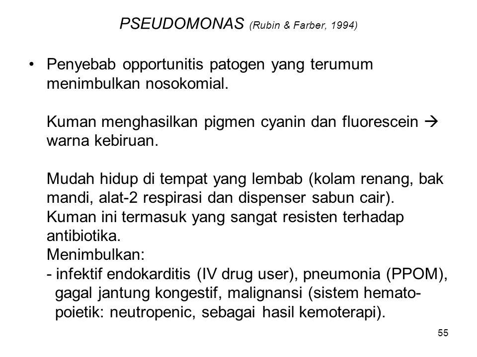 PSEUDOMONAS (Rubin & Farber, 1994)