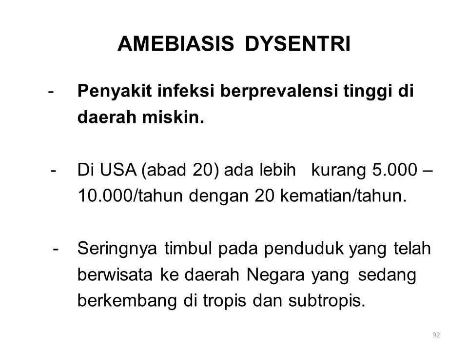 AMEBIASIS DYSENTRI