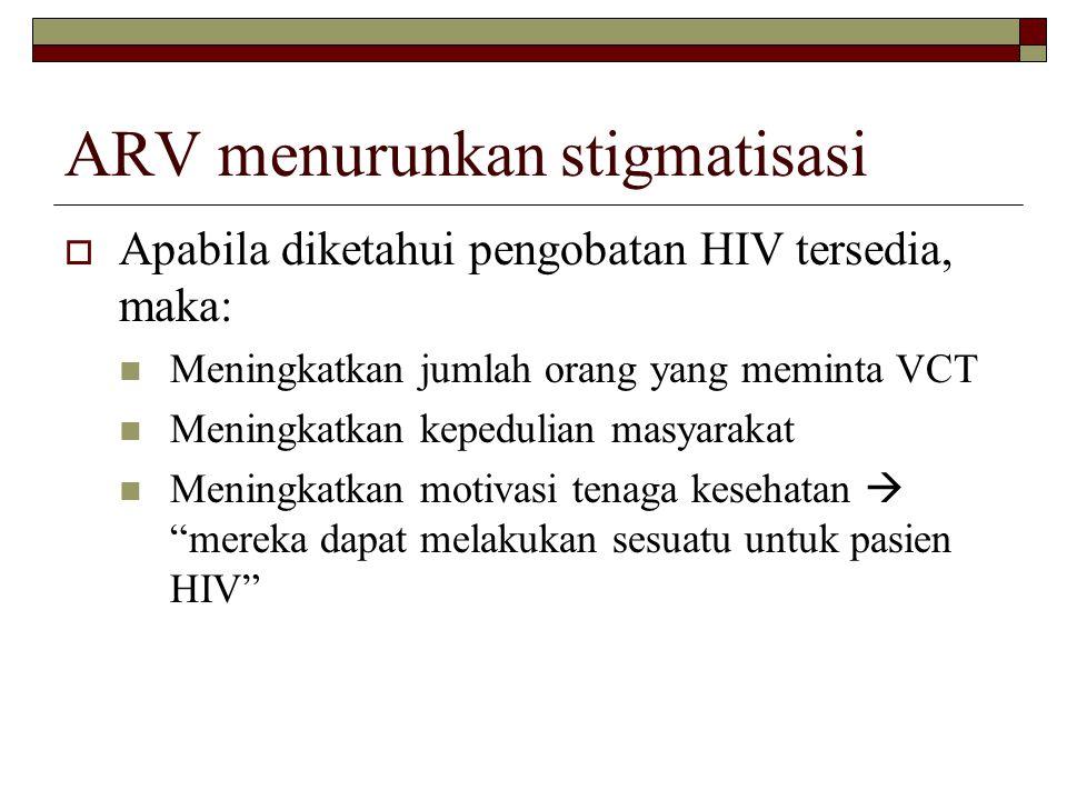 ARV menurunkan stigmatisasi