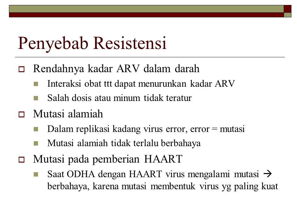 Penyebab Resistensi Rendahnya kadar ARV dalam darah Mutasi alamiah