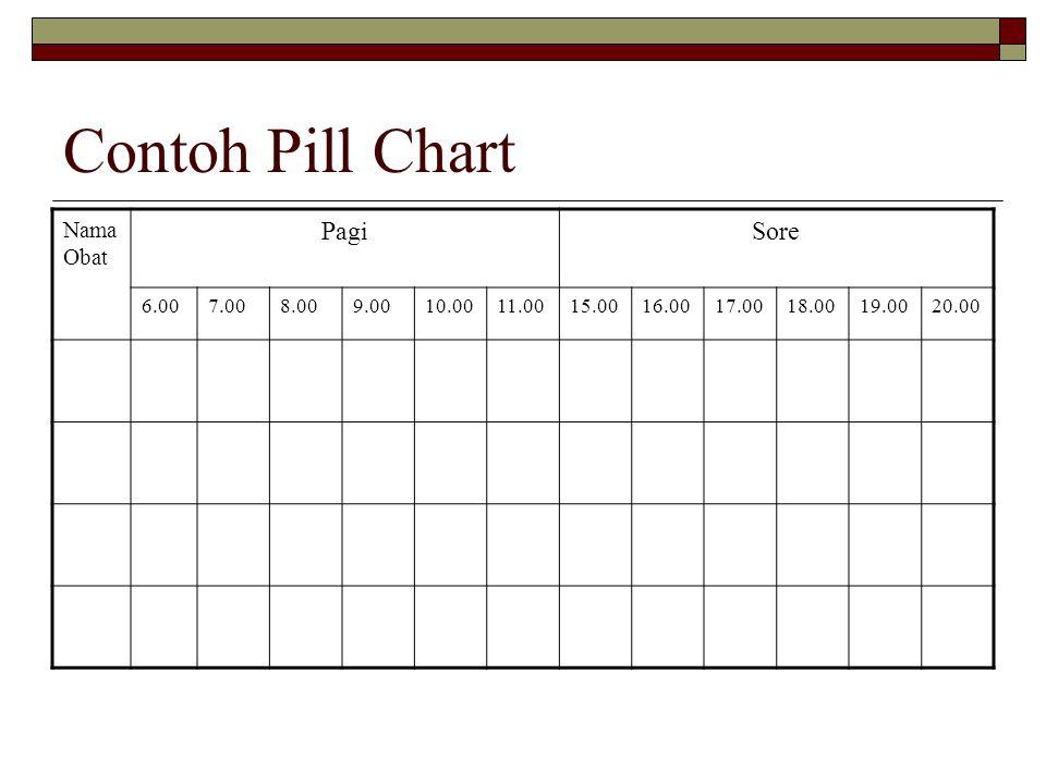 Contoh Pill Chart Pagi Sore Nama Obat 6.00 7.00 8.00 9.00 10.00 11.00