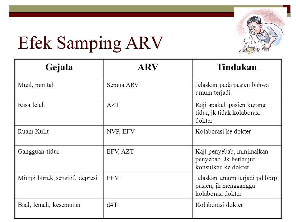 Efek Samping ARV Gejala ARV Tindakan Mual, muntah Semua ARV