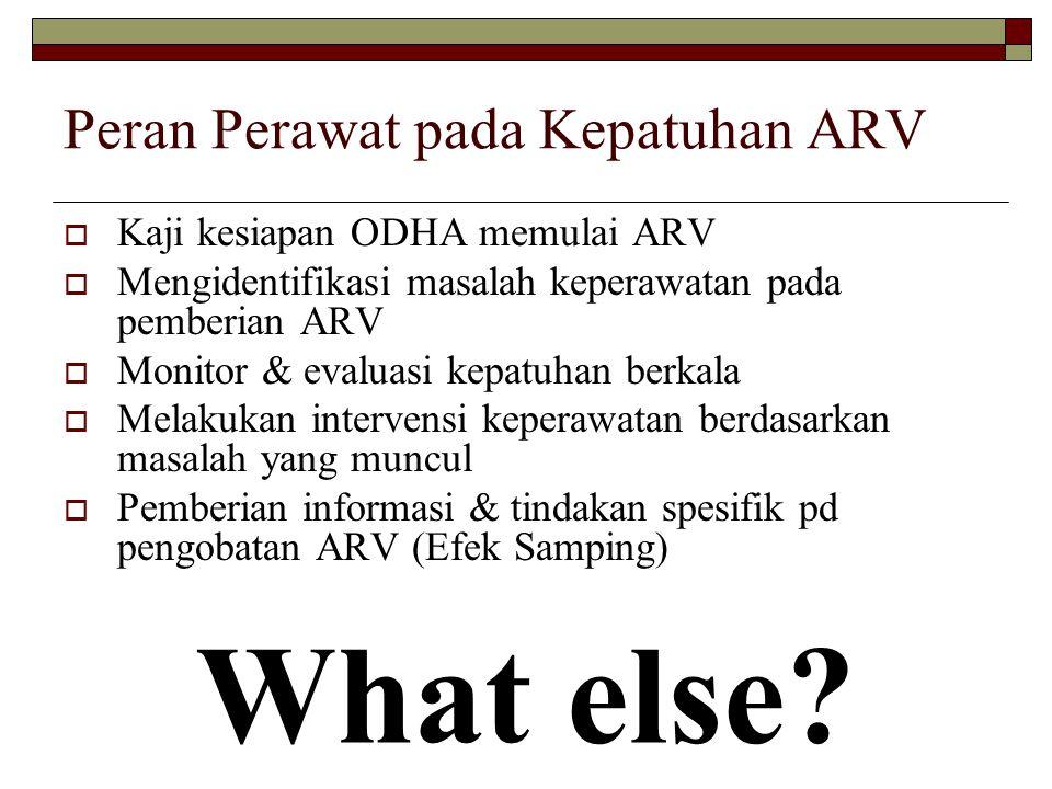 Peran Perawat pada Kepatuhan ARV