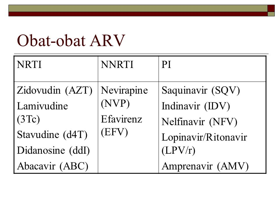Obat-obat ARV NRTI NNRTI PI Zidovudin (AZT) Lamivudine (3Tc)