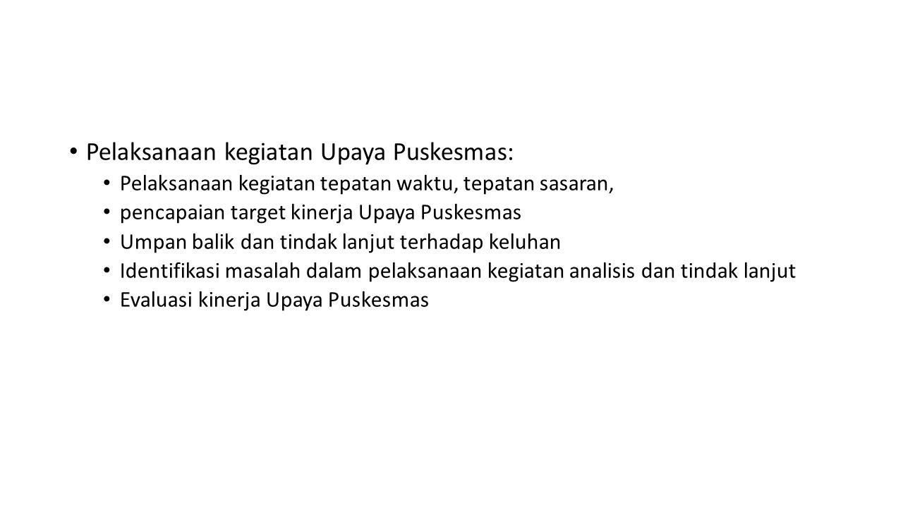 Pelaksanaan kegiatan Upaya Puskesmas:
