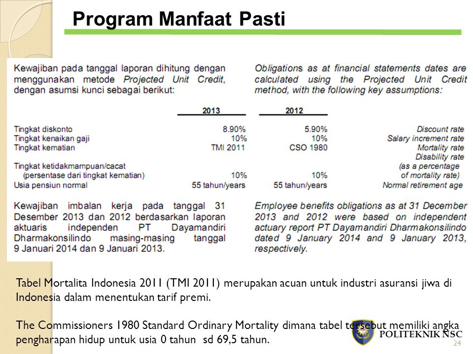 Program Manfaat Pasti