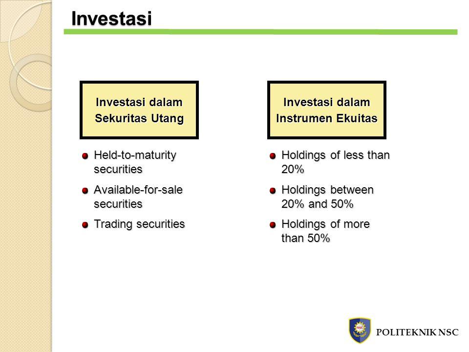 Investasi dalam Sekuritas Utang Investasi dalam Instrumen Ekuitas