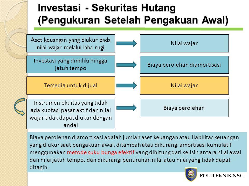 Investasi - Sekuritas Hutang (Pengukuran Setelah Pengakuan Awal)
