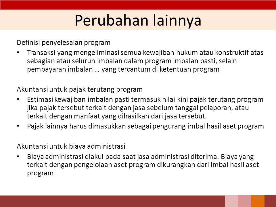 Perubahan lainnya Definisi penyelesaian program
