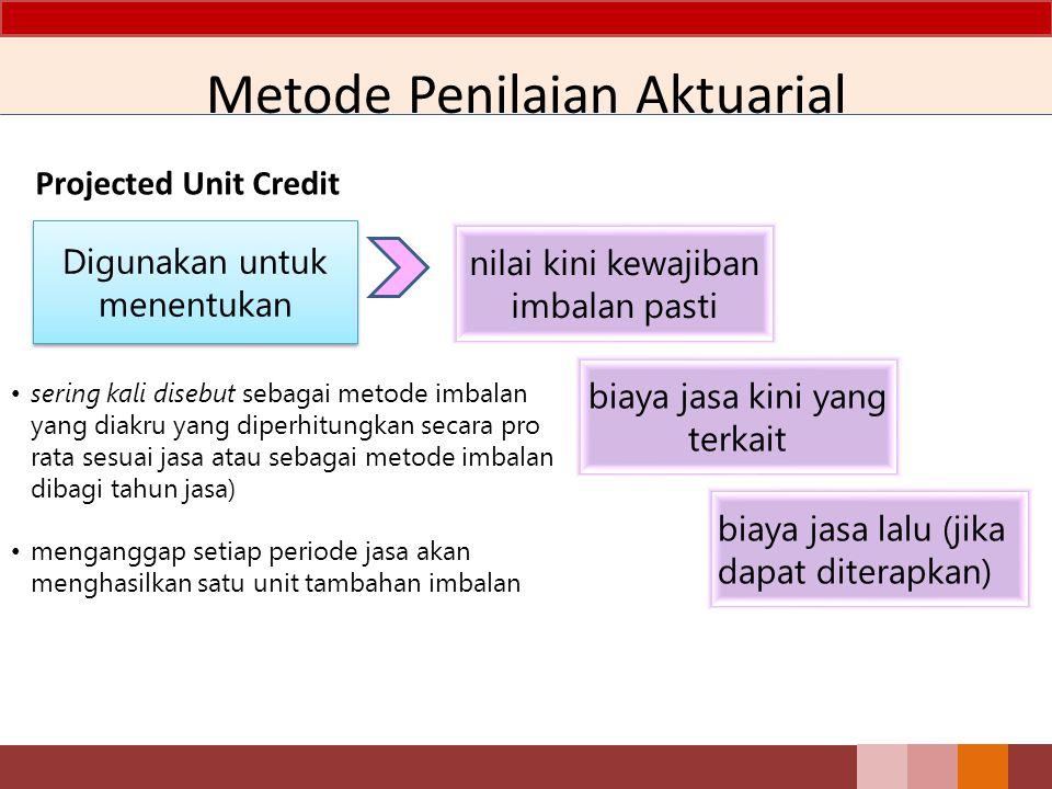 Metode Penilaian Aktuarial