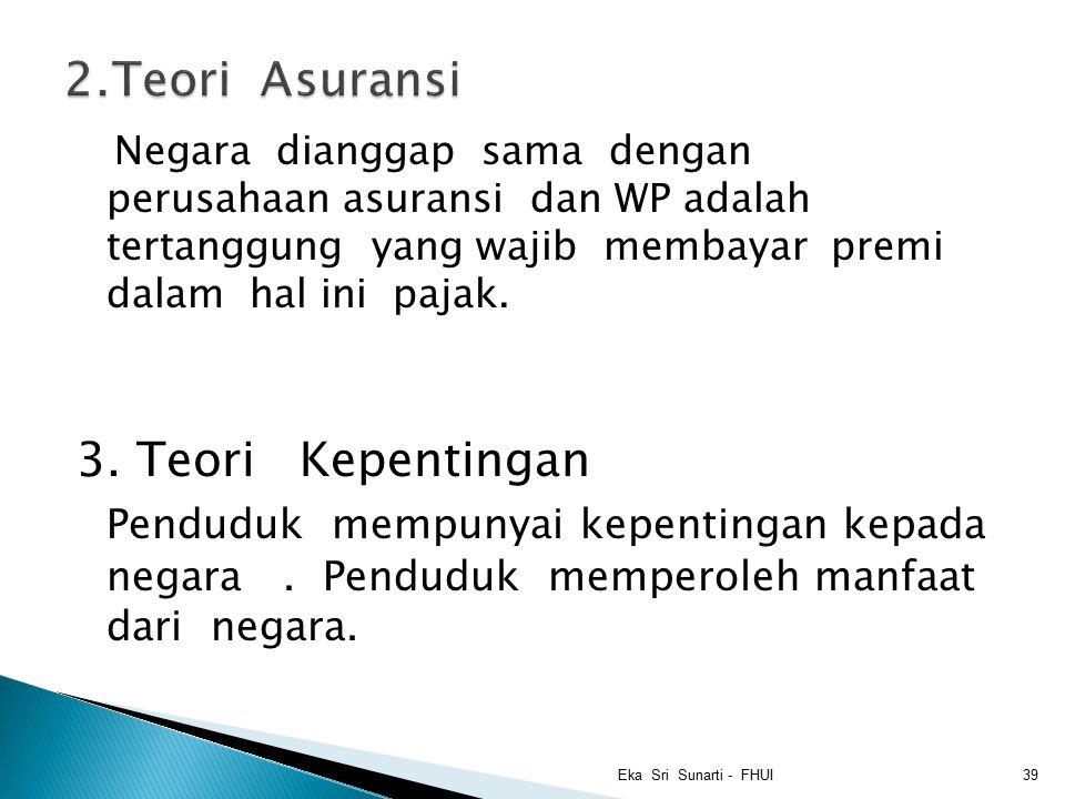 2.Teori Asuransi 3. Teori Kepentingan