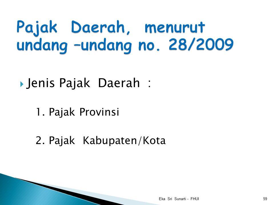 Pajak Daerah, menurut undang –undang no. 28/2009