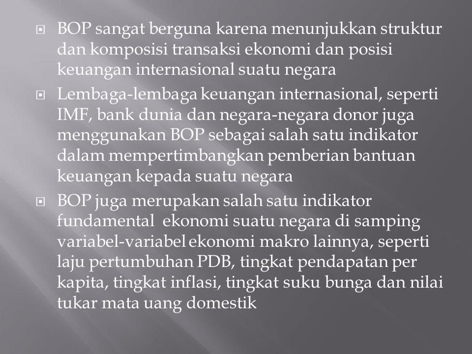 BOP sangat berguna karena menunjukkan struktur dan komposisi transaksi ekonomi dan posisi keuangan internasional suatu negara
