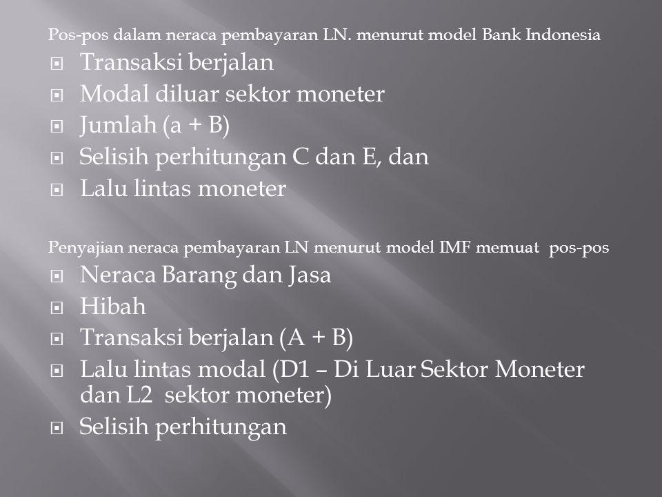 Modal diluar sektor moneter Jumlah (a + B)