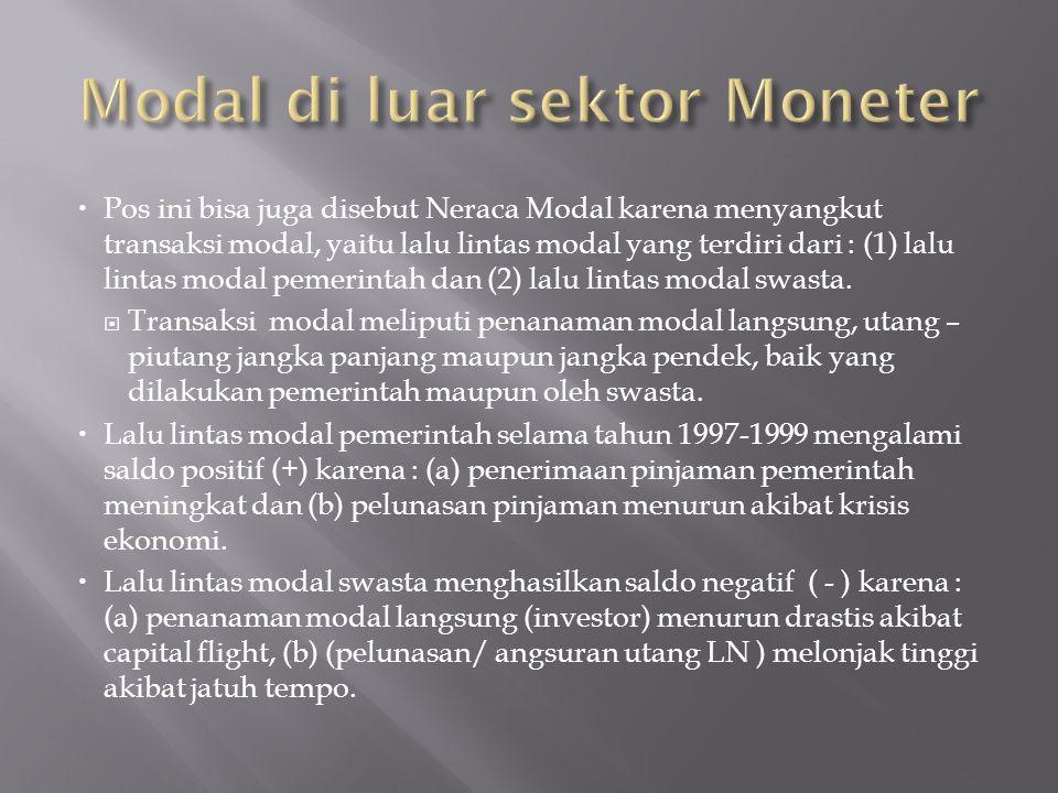 Modal di luar sektor Moneter