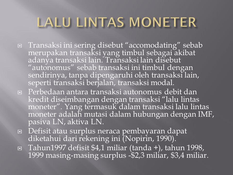 LALU LINTAS MONETER