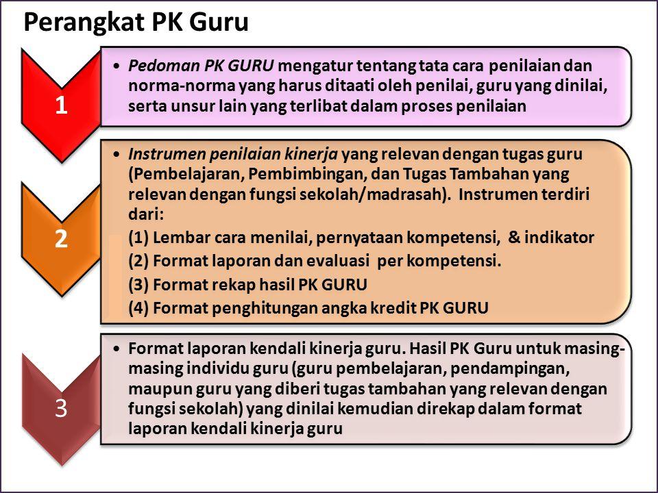 Perangkat PK Guru 1.
