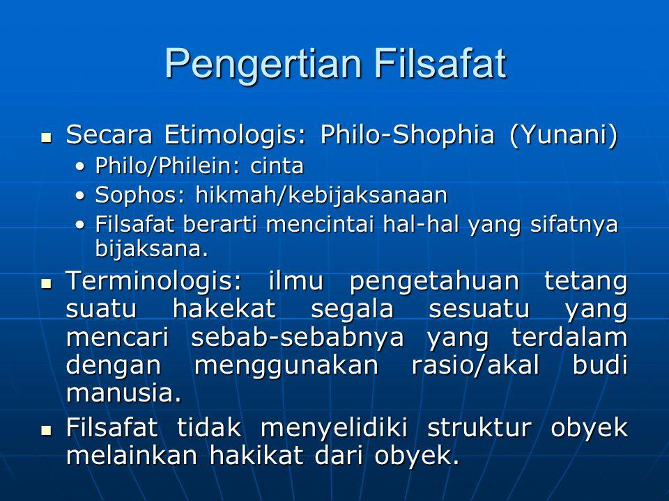 Pengertian Filsafat Secara Etimologis: Philo-Shophia (Yunani)