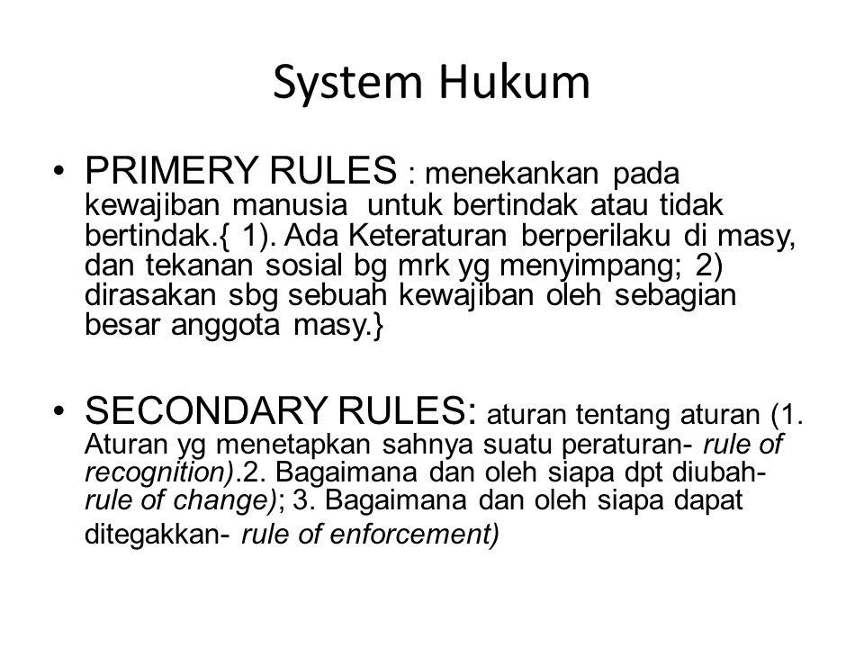System Hukum