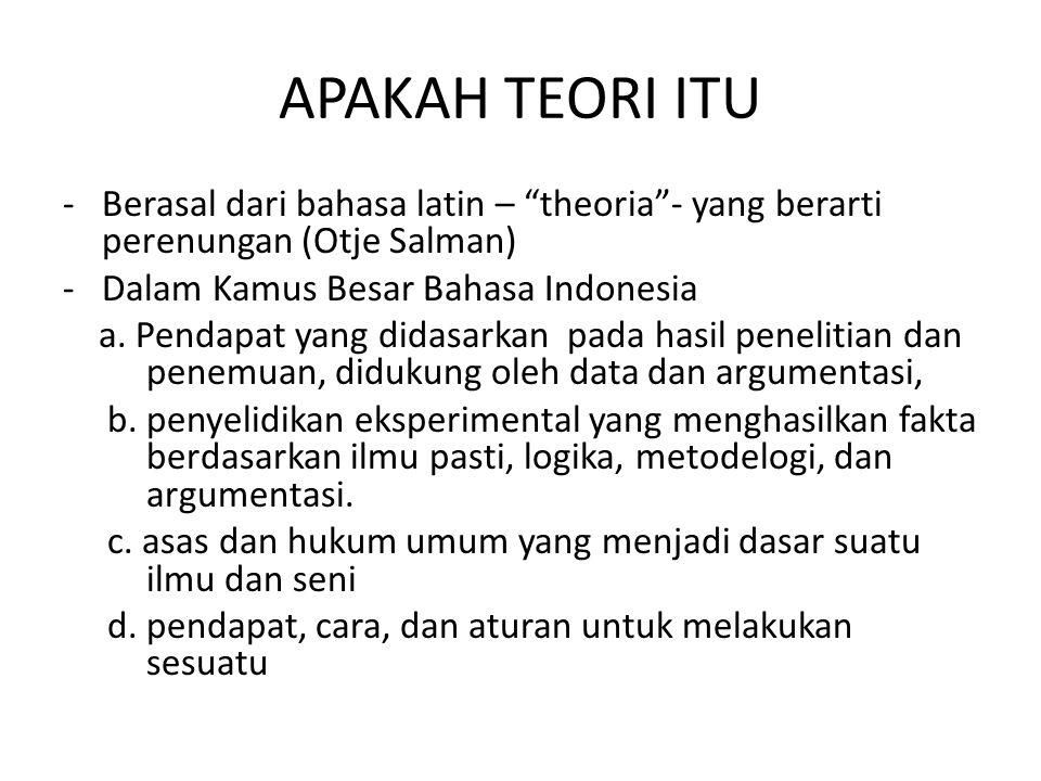 APAKAH TEORI ITU Berasal dari bahasa latin – theoria - yang berarti perenungan (Otje Salman) Dalam Kamus Besar Bahasa Indonesia.