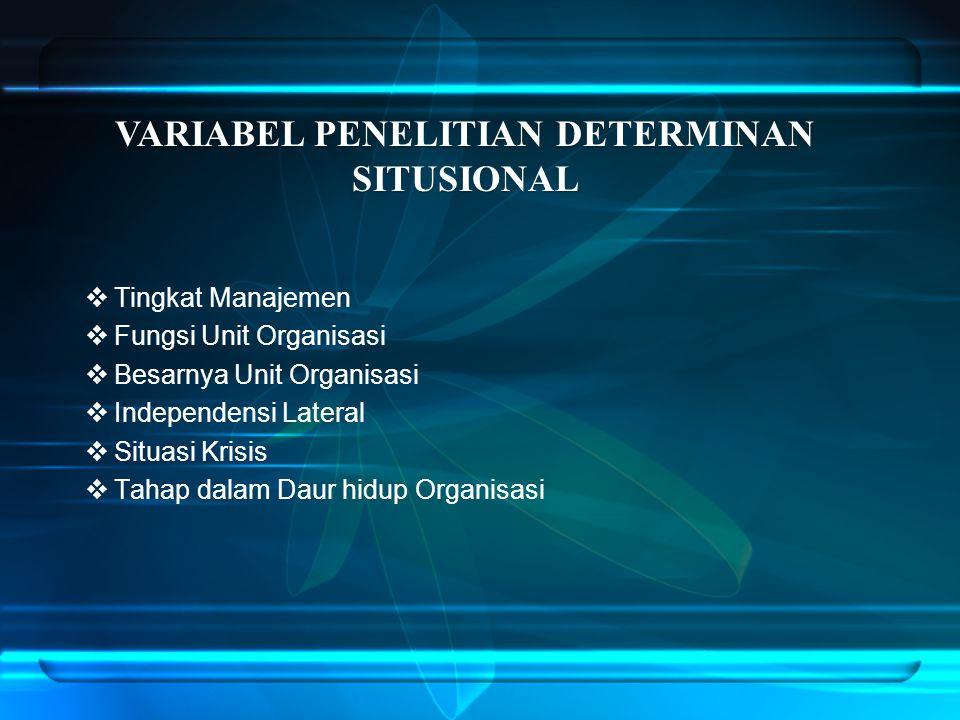 VARIABEL PENELITIAN DETERMINAN SITUSIONAL