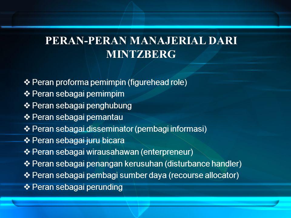 PERAN-PERAN MANAJERIAL DARI MINTZBERG