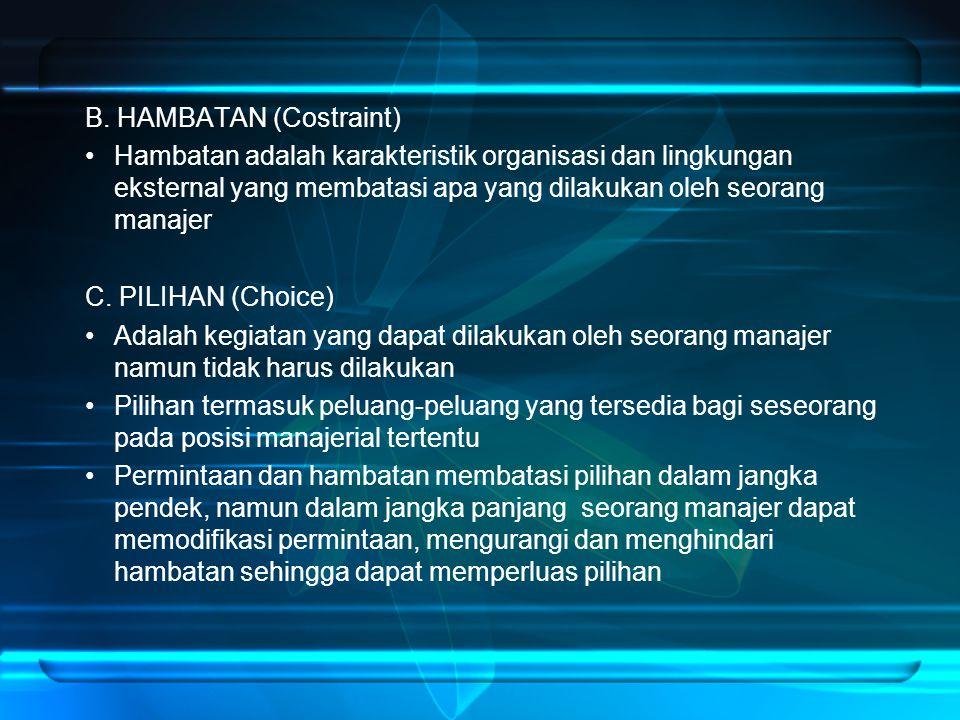 B. HAMBATAN (Costraint)