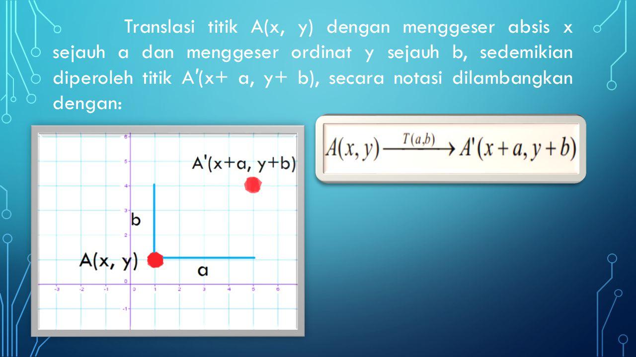 Translasi titik A(x, y) dengan menggeser absis x sejauh a dan menggeser ordinat y sejauh b, sedemikian diperoleh titik A′(x+ a, y+ b), secara notasi dilambangkan dengan: