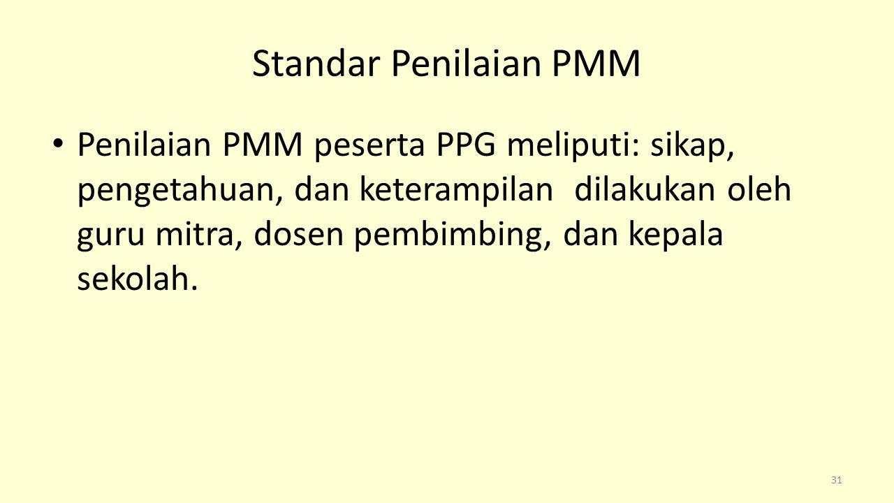 Standar Penilaian PMM