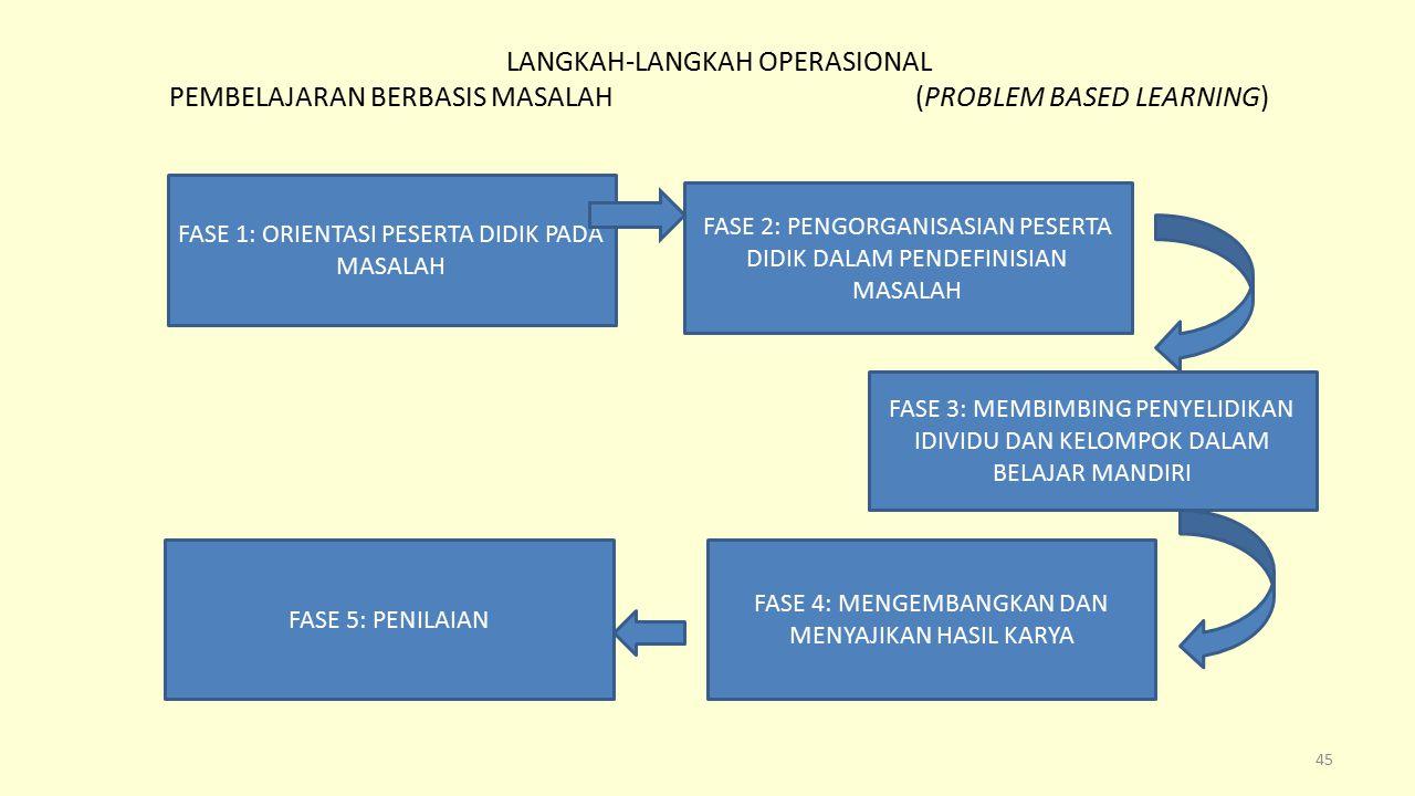 LANGKAH-LANGKAH OPERASIONAL PEMBELAJARAN BERBASIS MASALAH (PROBLEM BASED LEARNING)
