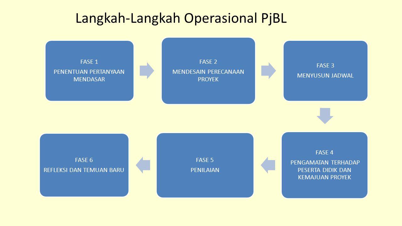 Langkah-Langkah Operasional PjBL