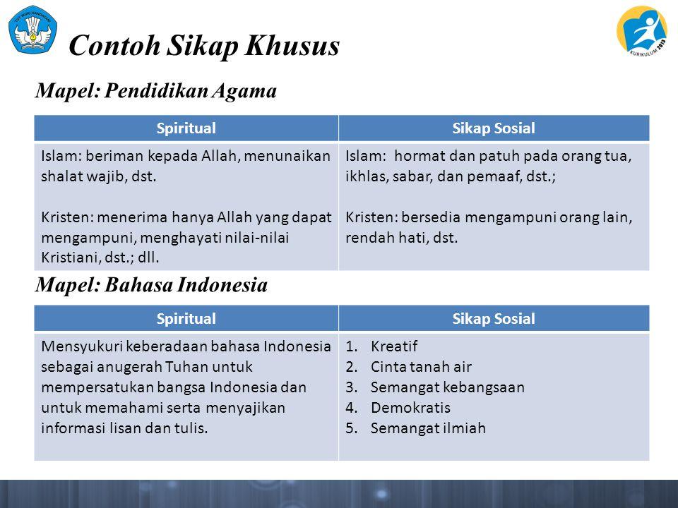 Contoh Sikap Khusus Mapel: Pendidikan Agama Mapel: Bahasa Indonesia