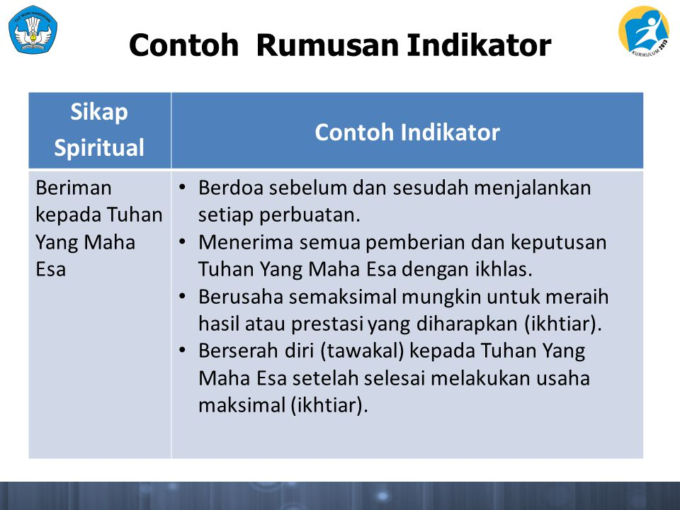 Contoh Rumusan Indikator