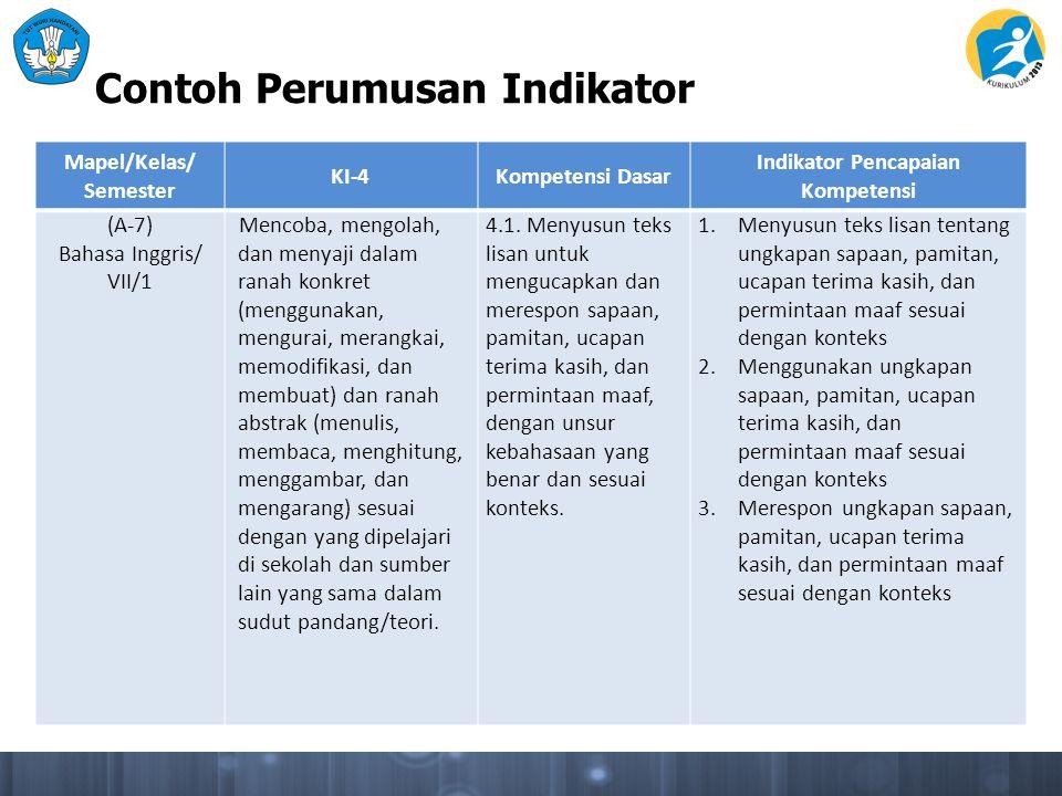 Contoh Perumusan Indikator