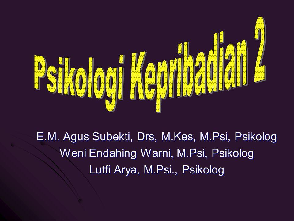 Psikologi Kepribadian 2