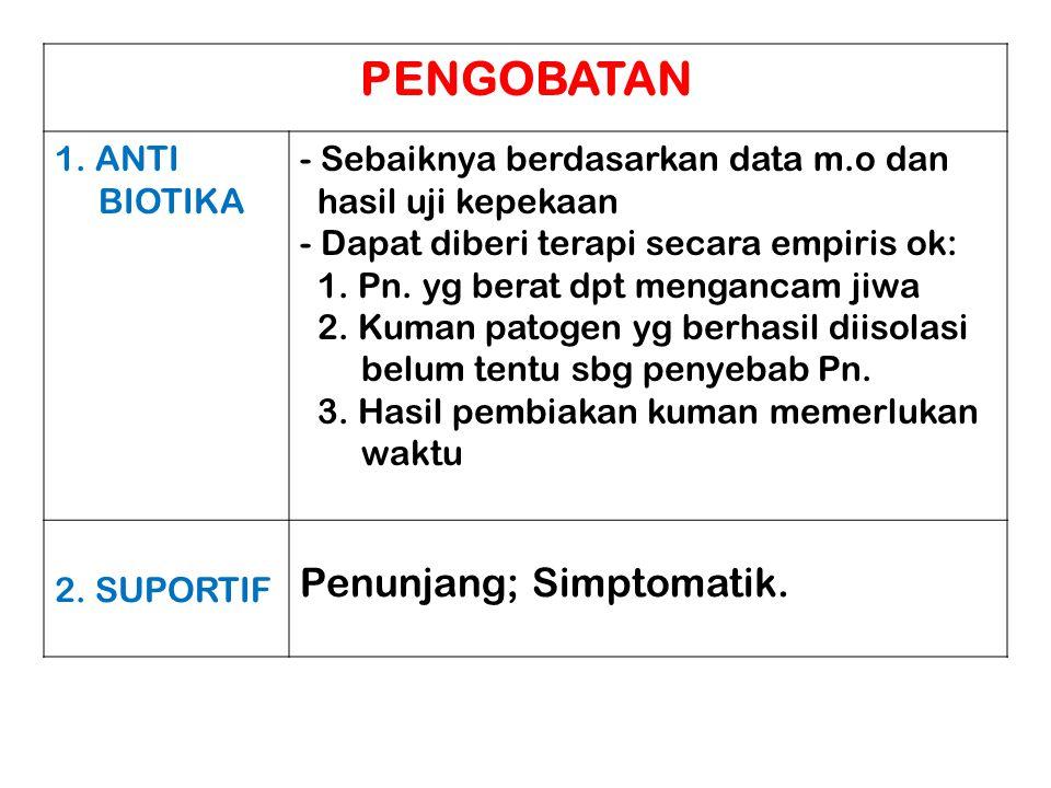 PENGOBATAN Penunjang; Simptomatik. 1. ANTI BIOTIKA
