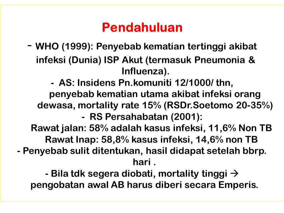 Pendahuluan - WHO (1999): Penyebab kematian tertinggi akibat infeksi (Dunia) ISP Akut (termasuk Pneumonia & Influenza).