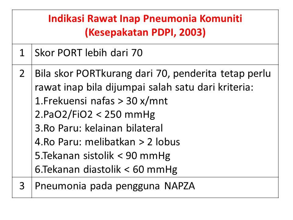 Indikasi Rawat Inap Pneumonia Komuniti