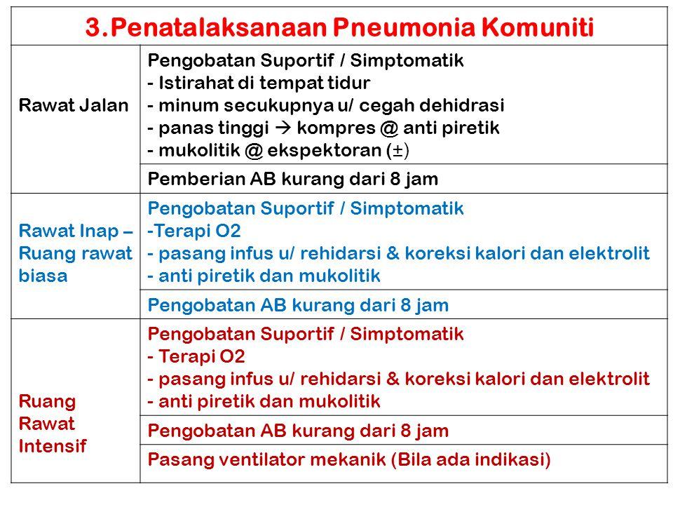 3.Penatalaksanaan Pneumonia Komuniti