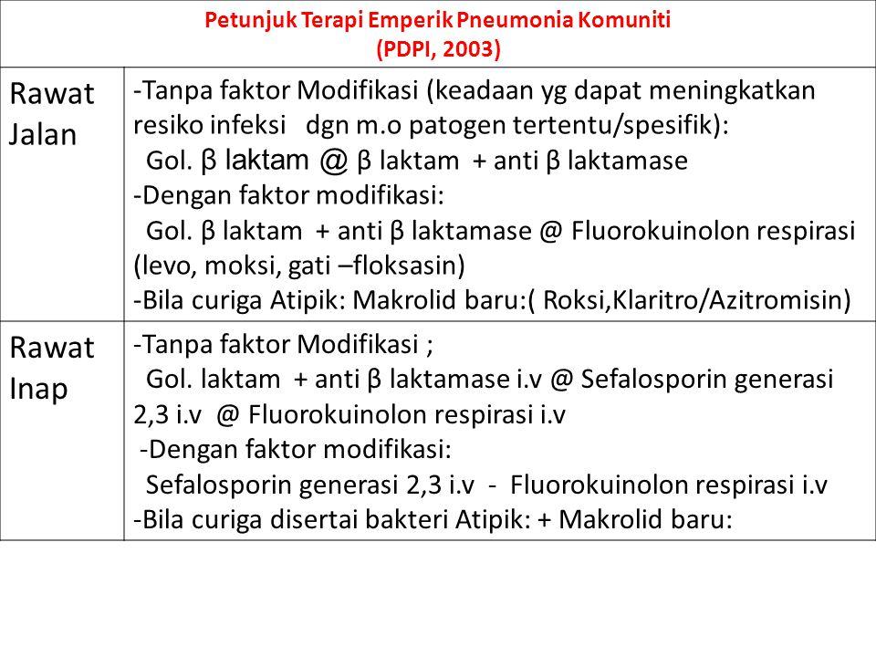Petunjuk Terapi Emperik Pneumonia Komuniti