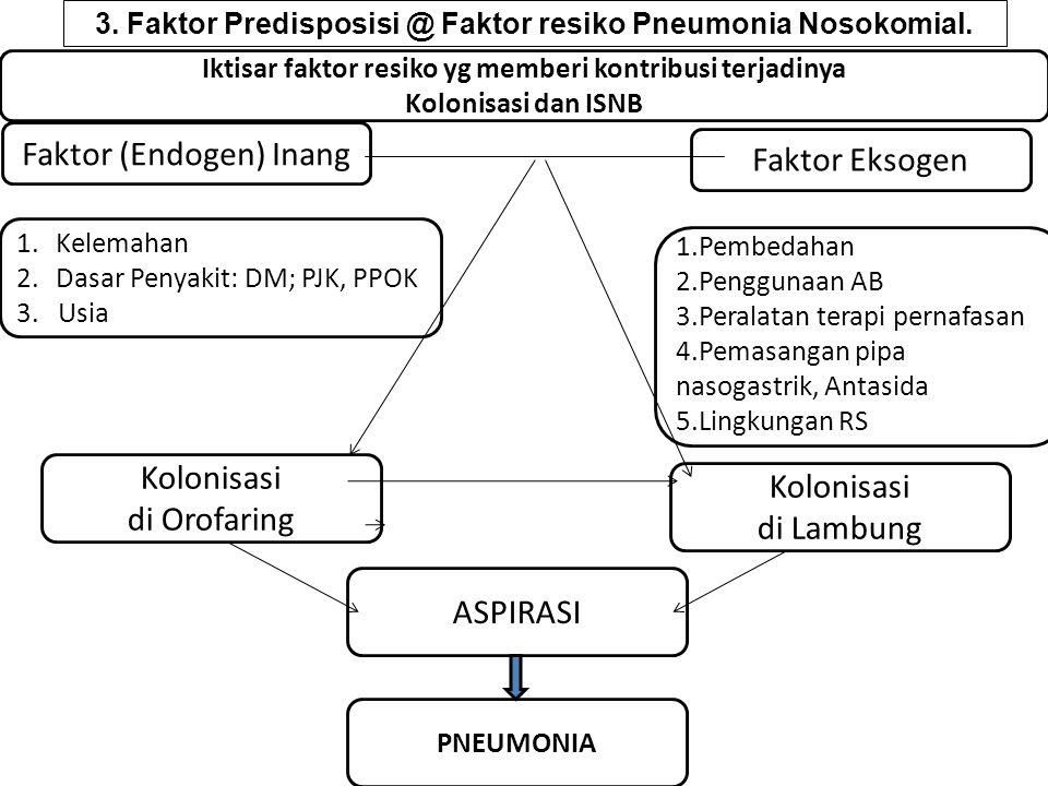 Faktor (Endogen) Inang Faktor Eksogen