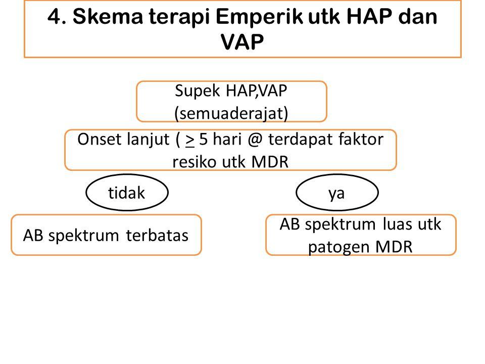 4. Skema terapi Emperik utk HAP dan VAP