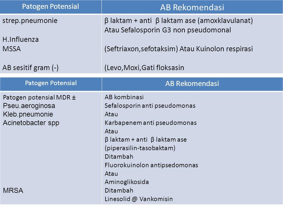 AB Rekomendasi Patogen Potensial strep.pneumonie H.Influenza MSSA