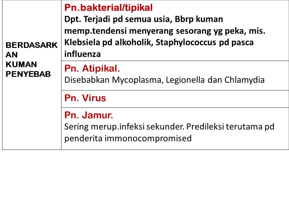 Disebabkan Mycoplasma, Legionella dan Chlamydia Pn. Virus Pn. Jamur.