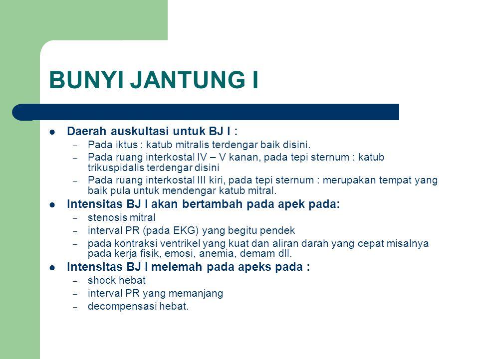 BUNYI JANTUNG I Daerah auskultasi untuk BJ I :