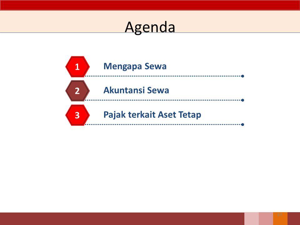 Agenda 1 Mengapa Sewa 2 Akuntansi Sewa 3 Pajak terkait Aset Tetap