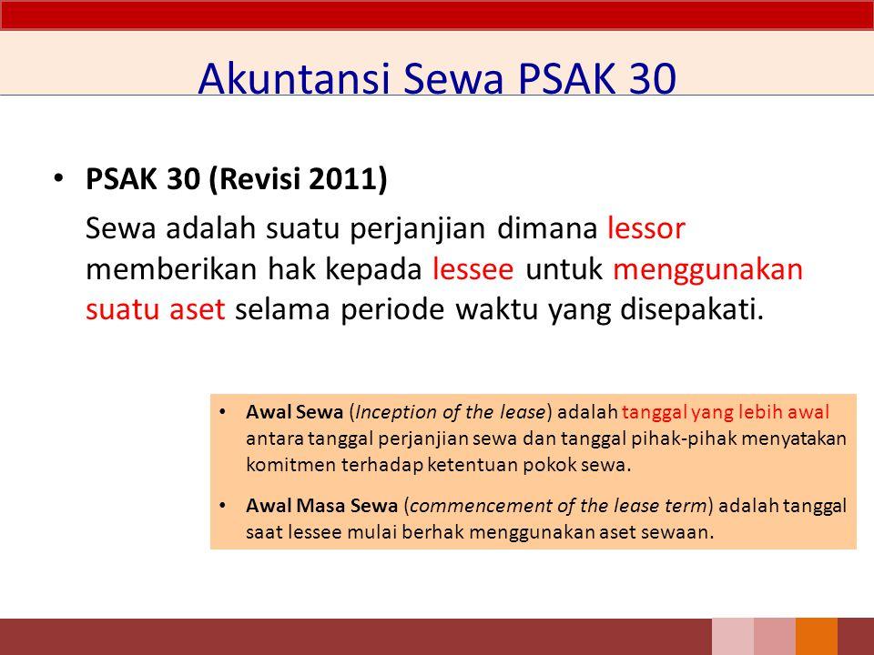 Akuntansi Sewa PSAK 30 PSAK 30 (Revisi 2011)